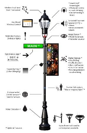 Intellistreets Street Lamp